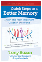Most Important Graph - Book