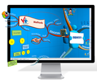 Mind Mapping Software by ThinkBuzan