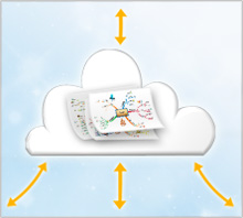 iMindMap Cloud