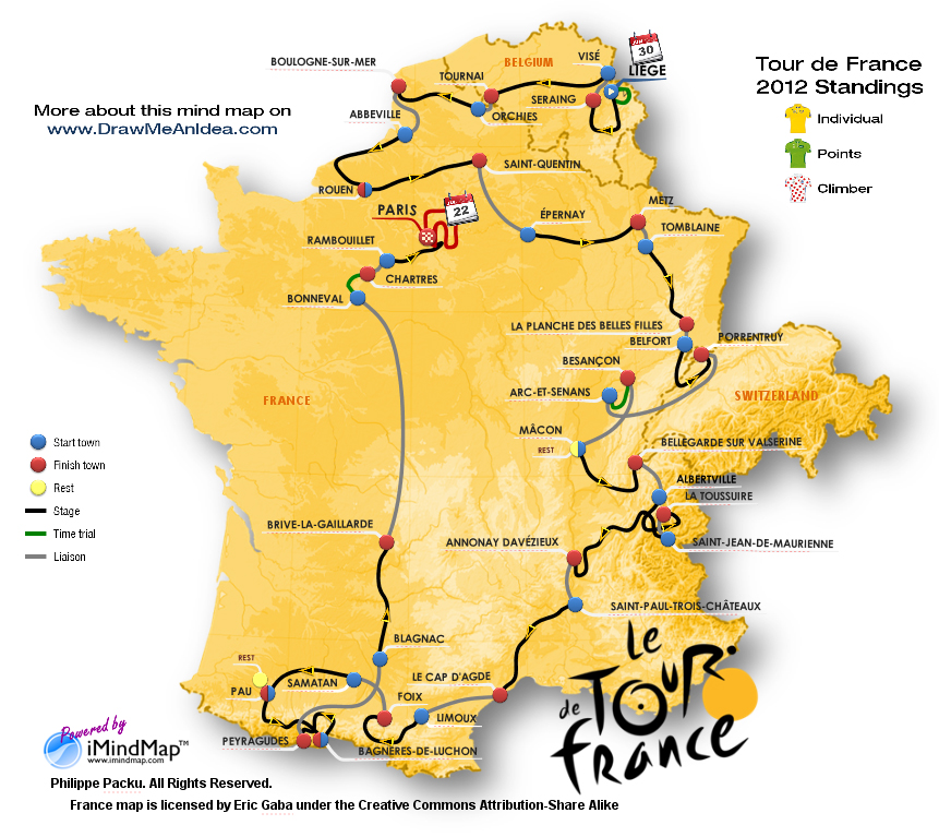 Tour de France 2012 - Route mind map